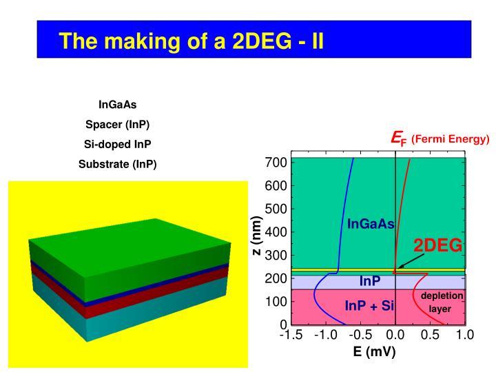 The making of a 2DEG - II