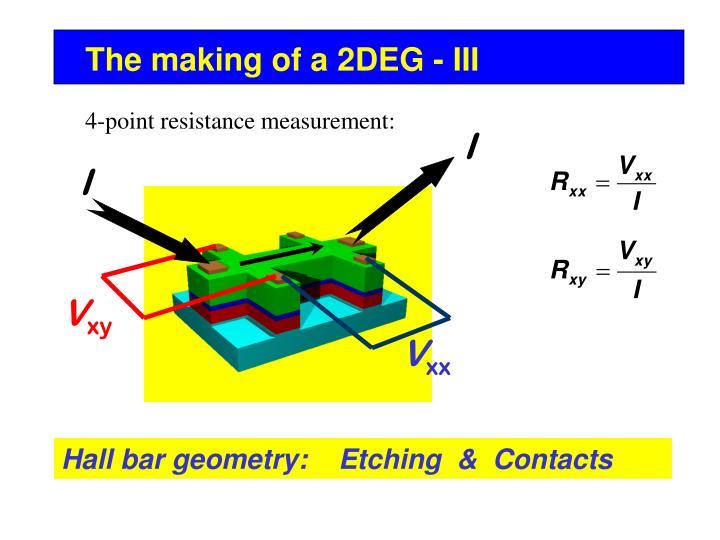 The making of a 2DEG - III