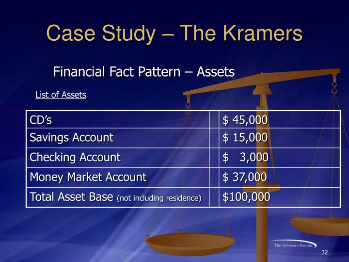 Financial Fact Pattern – Assets