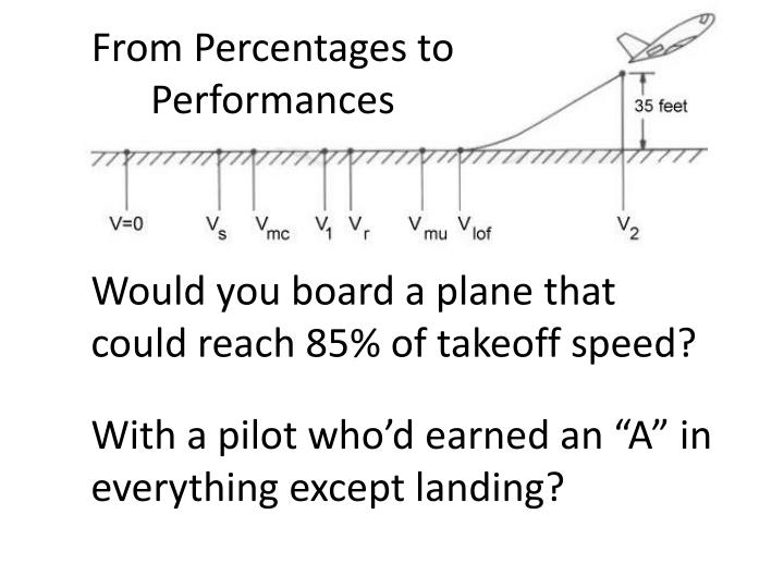 From Percentages to Performances