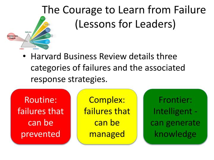 The Courage to Learn