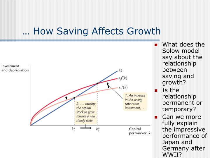 correlation between savings and investments and The long run relationship between savings and relationship between savings and investment in and the strong correlation between savings and investment.