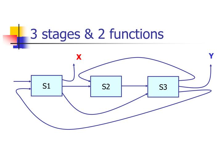 3 stages & 2 functions