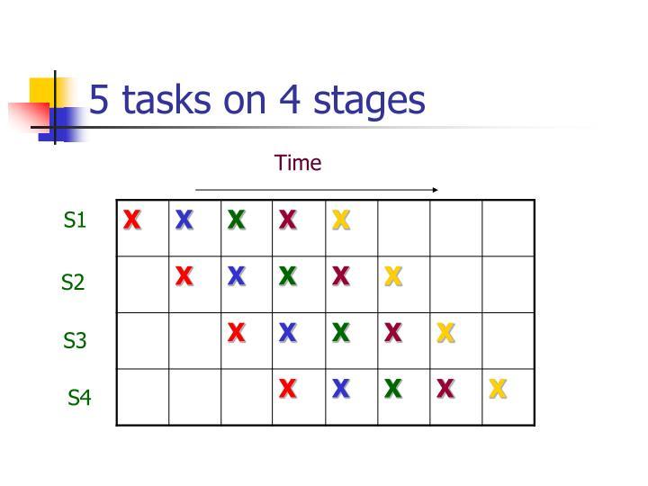 5 tasks on 4 stages