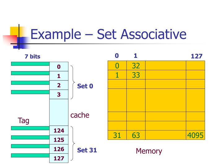 Example – Set Associative