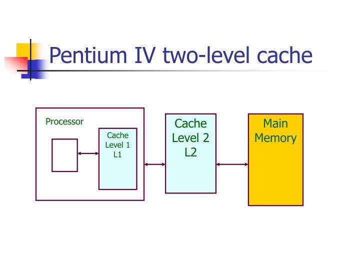 Pentium IV two-level cache