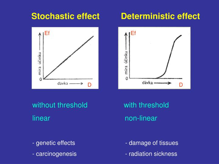 Stochastic effect         Deterministic effect