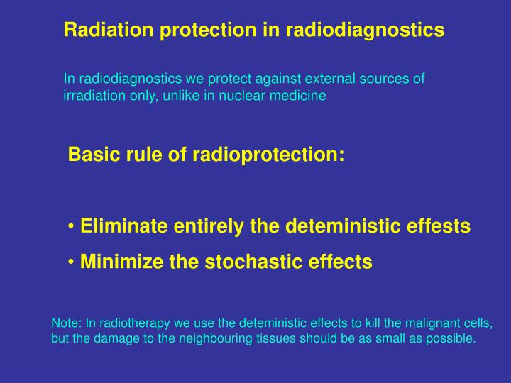 Radiation protection in radiodiagnostics