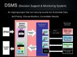 dsms decision support monitoring system