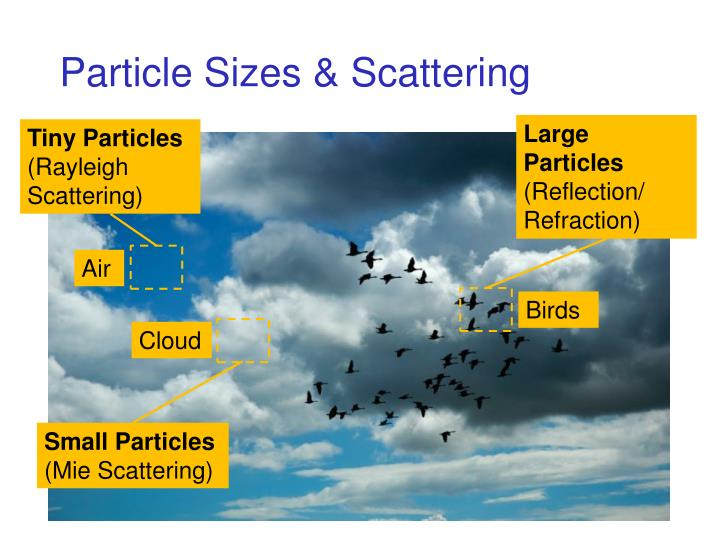 Particle Sizes & Scattering