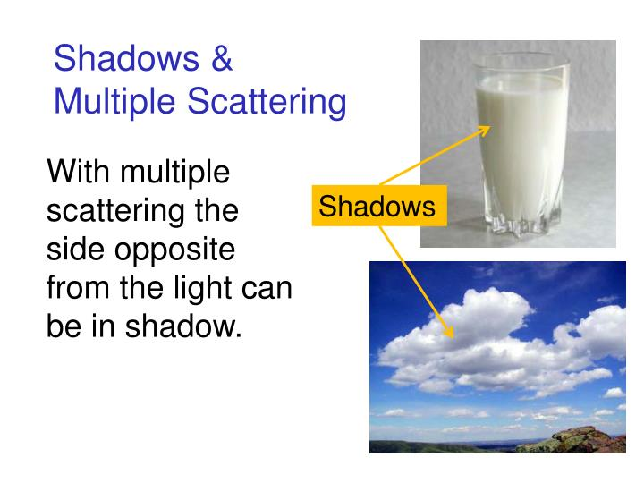 Shadows & Multiple Scattering