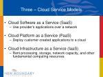 three cloud service models