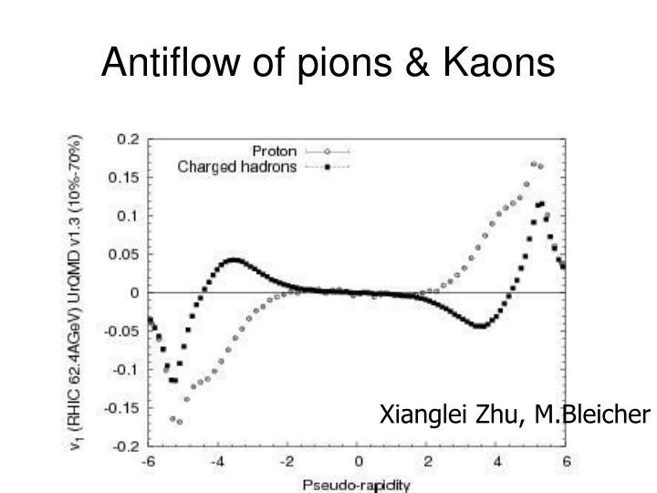Antiflow of pions & Kaons