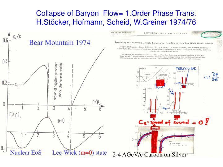 Collapse of Baryon  Flow= 1.Order Phase Trans. H.Stöcker, Hofmann, Scheid, W.Greiner 1974/76