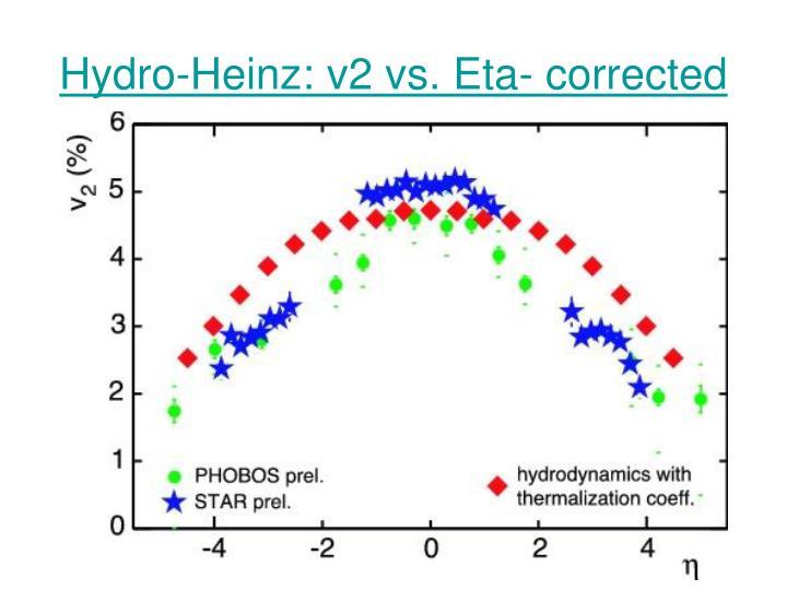 Hydro-Heinz: v2 vs. Eta- corrected