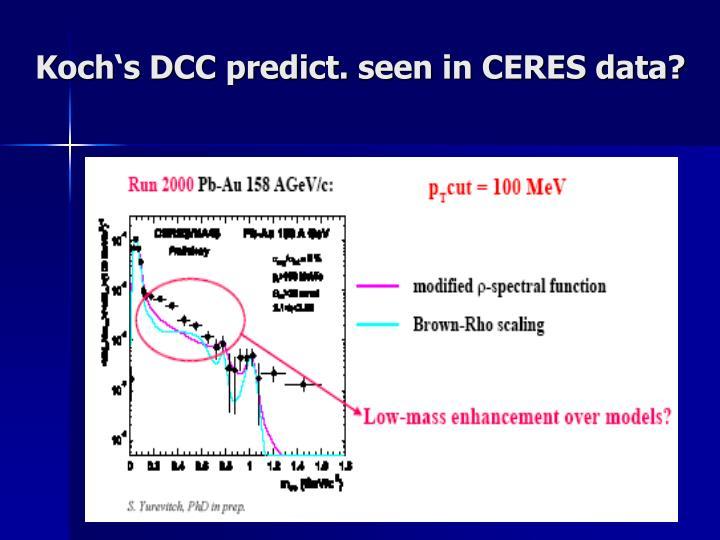 Koch's DCC predict. seen in CERES data?