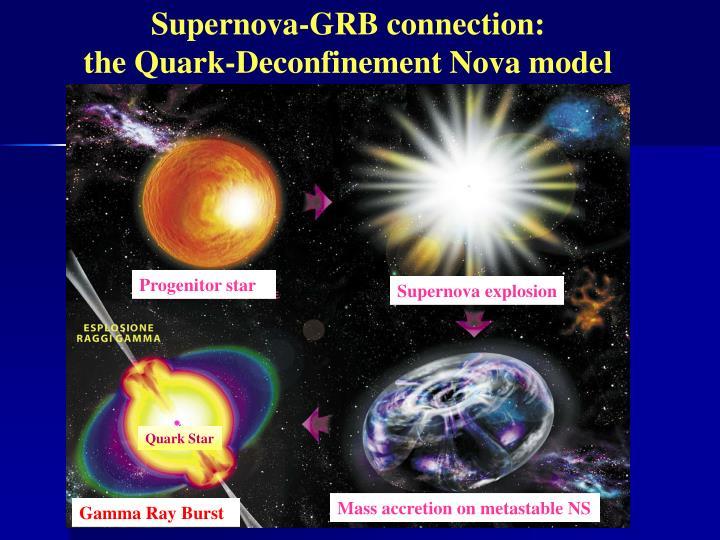 Supernova-GRB connection:                   the Quark-Deconfinement Nova model