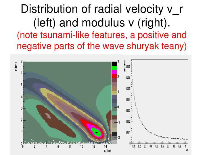 Distribution of radial velocity v_r (left) and modulus v (right).