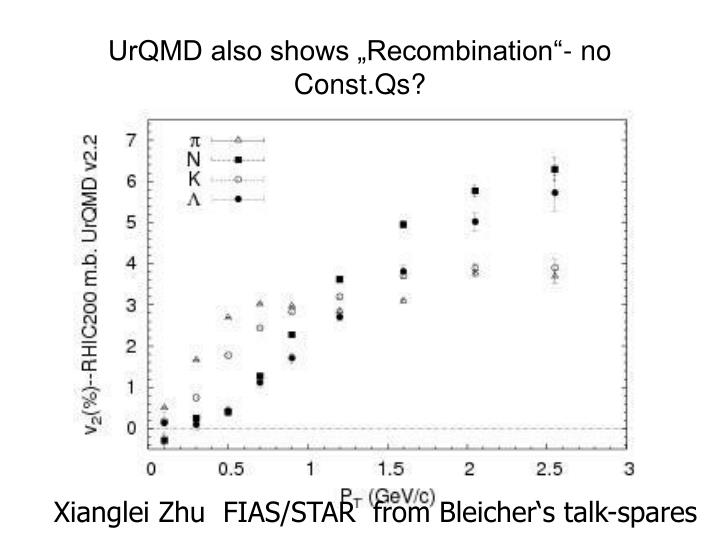 """UrQMD also shows """"Recombination""""- no Const.Qs?"""