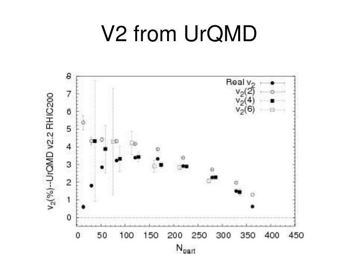 V2 from UrQMD