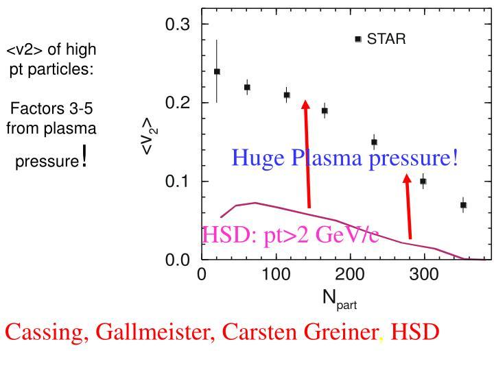 <v2> of high pt particles: