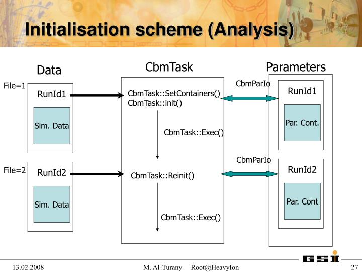 Initialisation scheme (Analysis)