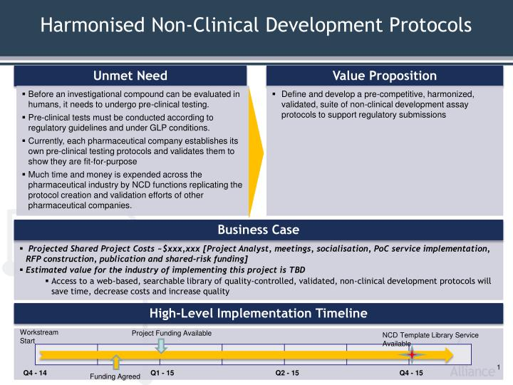harmonised non clinical development protocols n.