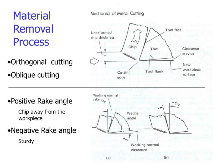 material removal process n.