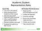 academic student representation roles