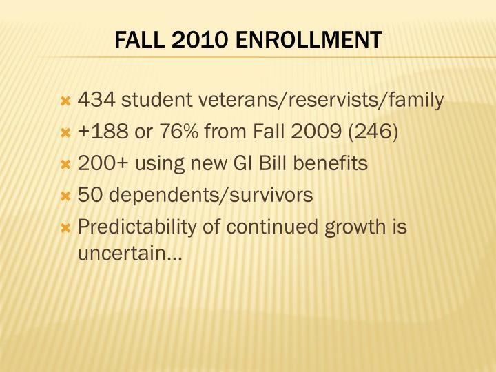 Fall 2010 enrollment