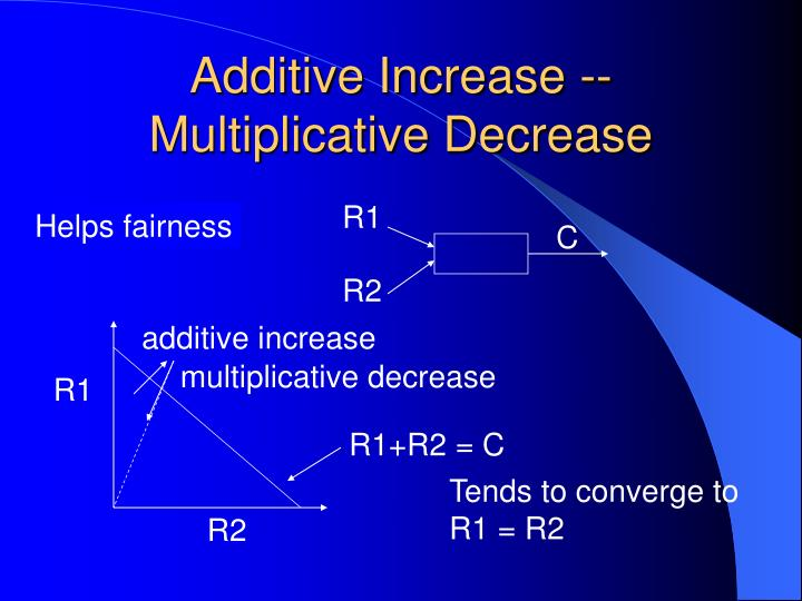 Additive Increase -- Multiplicative Decrease