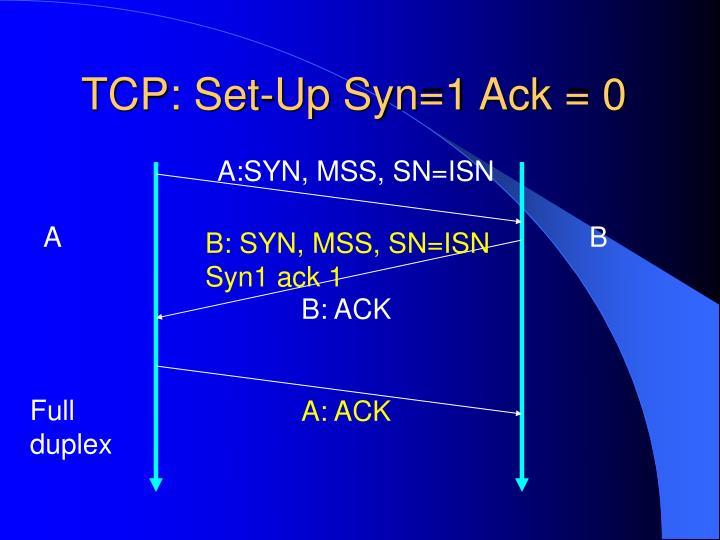 TCP: Set-Up Syn=1 Ack = 0