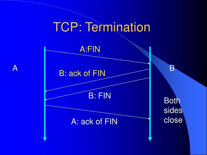 TCP: Termination