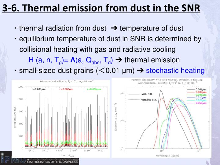 3-6. Thermal emission from dust in the SNR