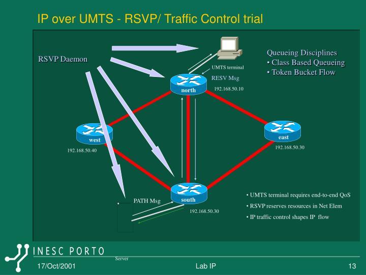 IP over UMTS - RSVP