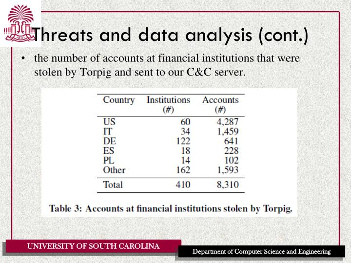 Threats and data analysis (cont.)