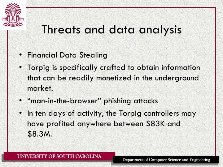 Threats and data analysis
