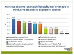 how respondents giving philosophy has changed in the five years prior to economic decline1