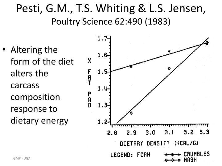Pesti, G.M., T.S. Whiting & L.S. Jensen,