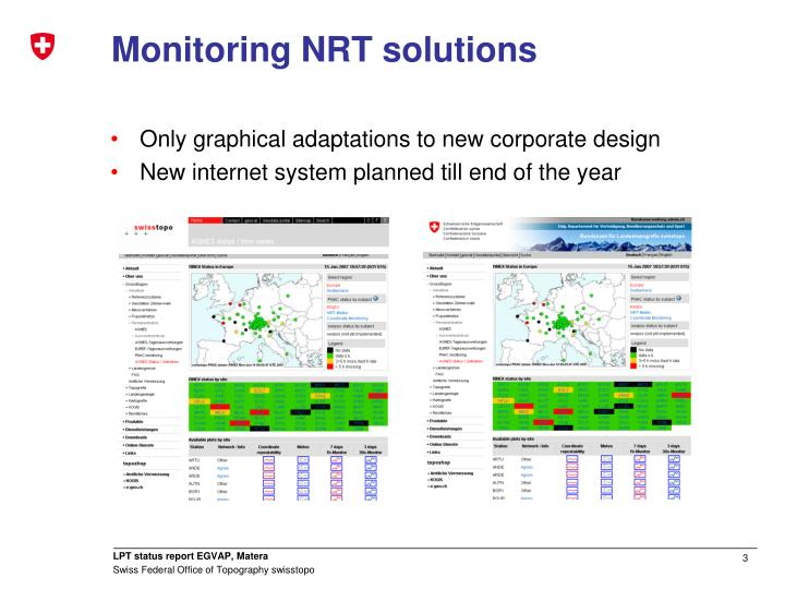 Monitoring NRT solutions