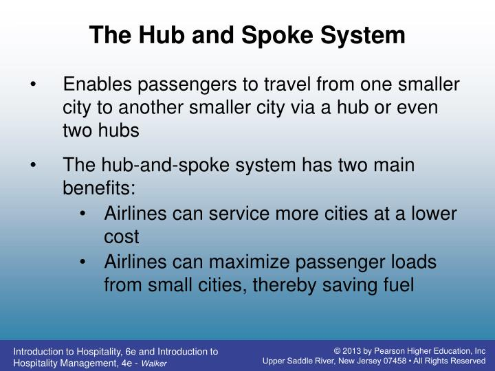 The Hub and Spoke System