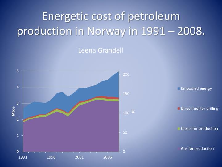 Energetic cost of petroleum production in Norway in 1991 – 2008.