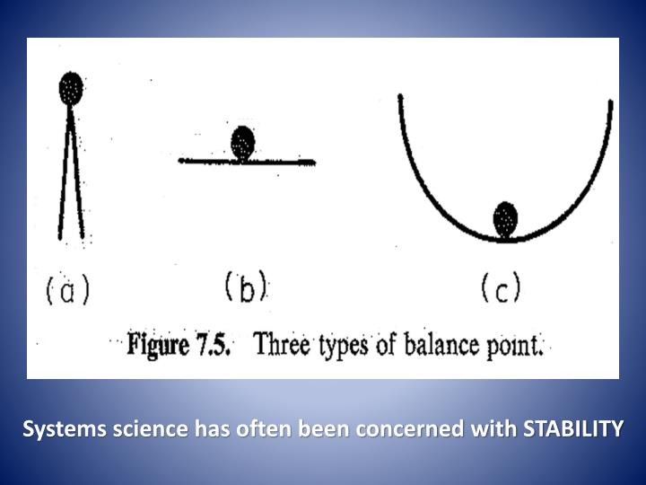 Systems science has often been concerned with STABILITY