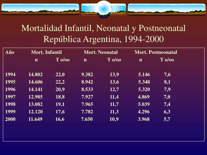 Mortalidad Infantil, Neonatal y Postneonatal