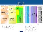 global ict standardisation scene