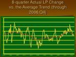 8 quarter actual lp change vs the average trend through 2006 q4