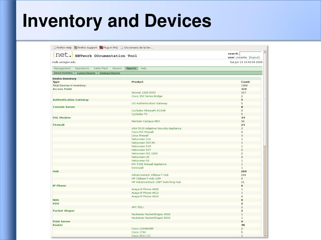 PPT - Network Documentation & Netdot PowerPoint Presentation - ID