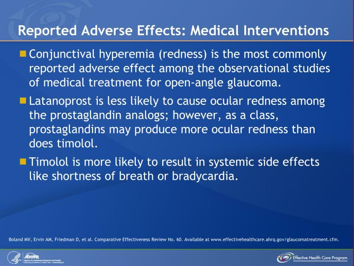 Reported Adverse Effects: Medical Interventions