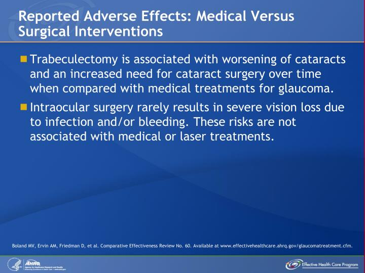 Reported Adverse Effects: Medical Versus Surgical Interventions
