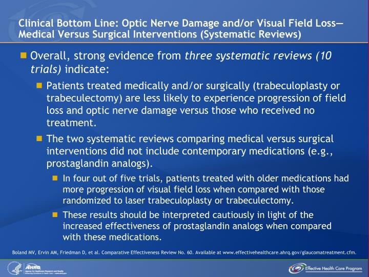 Clinical Bottom Line: Optic Nerve Damage and/or Visual Field Loss—Medical Versus Surgical Interventions (Systematic Reviews)